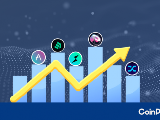 DeFi Space Spikes High, SNX, AAVE, RUNE, Record Double-Digit Gains