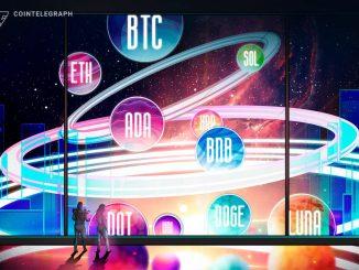 BTC, ETH, ADA, BNB, XRP, SOL, DOT, DOGE, UNI, LUNA