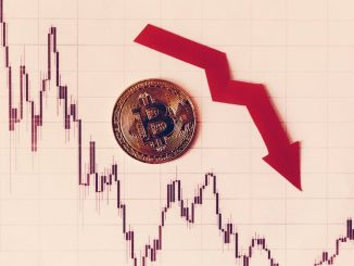 Bitcoin Slides 6% as Ethereum Sinks Below $3,000 to Hit Near Two-Month Low